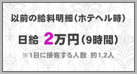 以前の給料明細(ホテヘル時)日給2万円(9時間)