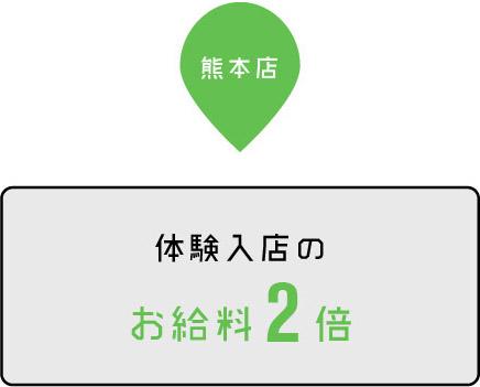 365マネー限定特典 YESグループ熊本店