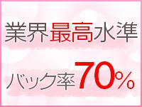 バック率70%~!