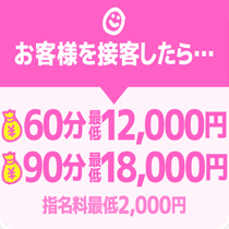 エリア内最高バック額!?