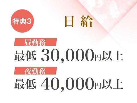 先行入店は日給6万円以上可能