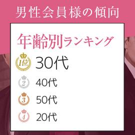 大阪S&M collectionの求人情報画像3