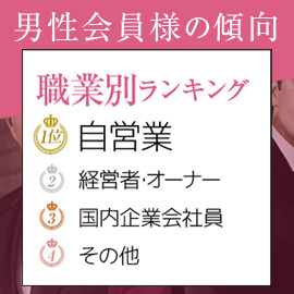 大阪S&M collectionの求人情報画像2