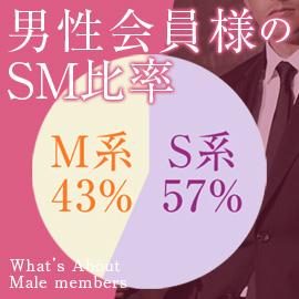 大阪S&M collectionの求人情報画像1